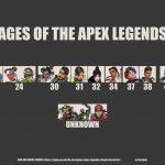 【APEX】全キャラクターの年齢をまとめてみた