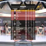 【APEX世界大会】北アジア太平洋地域の最強チームは「Fennel Korea」で決定!!